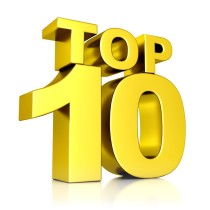 Profile picture of Top 10 Web Hosting Sites in World