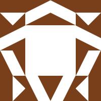 Group logo of Magento Themes