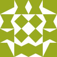 Group logo of CV Writing Service