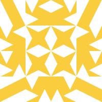 Group logo of Skiing