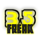 B5Freak's Avatar