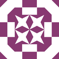 Group logo of Ceramics