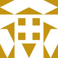 Group logo of Dresses