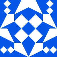 Group logo of Wordpress Development Service