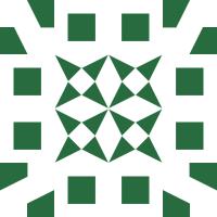 Group logo of Guitar Philla