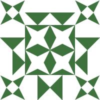 Group logo of Equatorial guinea (Equatorial guinea)