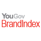 BrandIndex