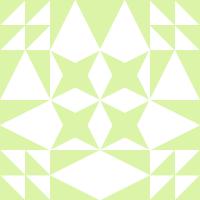 Group logo of WordPress Development
