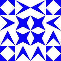 Group logo of Skin Care Oil
