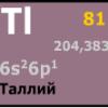 Русский язык второй по популярсноти в интернете - последнее сообщение от qwerty