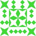Grum's gravatar image