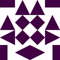 Group logo of Piedmont South Carolina (United States)