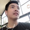 thienhongan's Photo