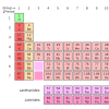 IB Chemistry Revision Quest... - last post by IB Chemist