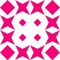 Group logo of Granite Countertops Chattanooga TN