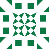 Group logo of Customer Service Skills