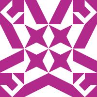 Group logo of Branding