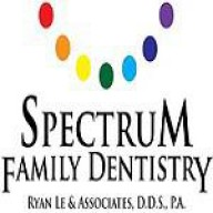Spectrum Family Dentistry