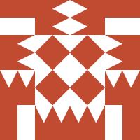 Group logo of Fashion Apparel