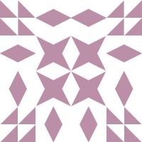 Group logo of Rankmelocallyseogmailcom