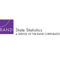Randstate Stats