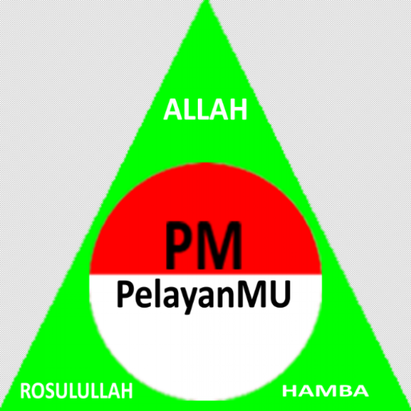 Profile picture of Muhammad Ilham