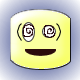 ACIT Contact options for registered users 's Avatar (by Gravatar)