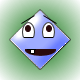 swann Contact options for registered users 's Avatar (by Gravatar)