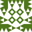 braj's gravatar image