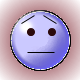 usenet Contact options for registered users 's Avatar (by Gravatar)