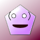 Bazil Contact options for registered users 's Avatar (by Gravatar)