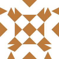 Суточно.ру - сервис бронирования жилья посуточно - Клиентоориентированность поддержки порадовала