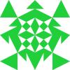 Το avatar του χρήστη Sissina