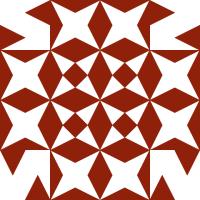 Конфеты Житомирские ласощи