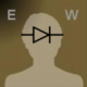 Avatar of Eugene Wolfson, a Symfony contributor