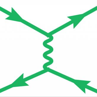 Webpack style loader vs css loader