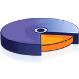 FusionCharts's Fiddles - JSFiddle - Online javascript editor