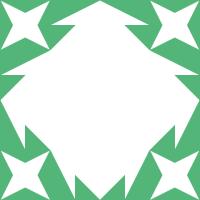 Presentstar.ru - интернет-магазин подарочных сертификатов - Отличные идеи подарков