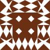 De61d871b522581bb457e87b9b69ba03?d=identicon&s=100&r=pg