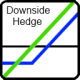 Profile picture of DownsideHedge